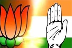 one of bjp and two of congress incharger in 3 brothers