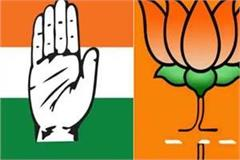 congress bjp will be face to face in fatehpur and mandi by elections