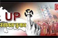 up panchayat election candidates will have to give details