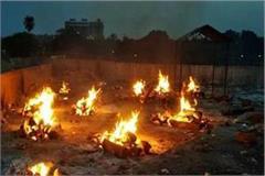 is shivraj government hiding the death figures