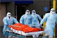 deaths due to corona virus in punjab