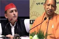 yogi ji busy in election as bjp s star campaigner outraged by corona