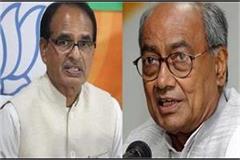 digvijay singh said this decision of shivraj singh took a good step late