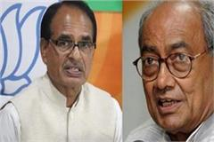 digvijay s demand from cm shivraj