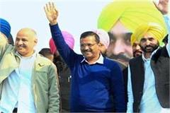 who will be the candidate of aap ludhiana will have to face new faces
