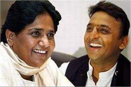 sp bsp lok sabha elections alliance mulayam singh yadav congress