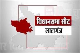 lalganj assembly seat results 2015 2010 2005 bihar election 2020