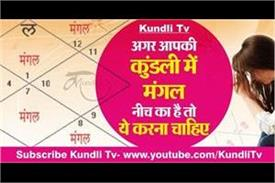 if mars is low in your kundli do these steps