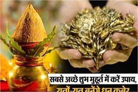 shubh muhurat of guru pushya yoga
