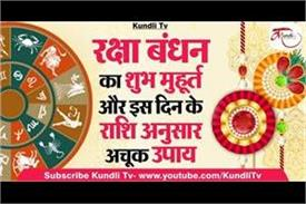 raksha bandhan and perfect remedy according to the zodiac signs