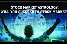 astrology and market