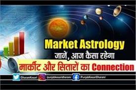 market astrology