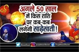 effects of shani sadesati on zodiac signs