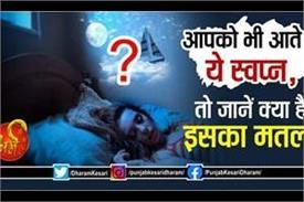 dream interpretation in hindi