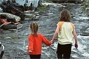 child poverty scotland corona