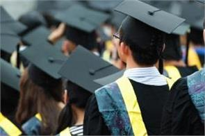 indian institutes higher education world
