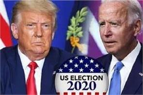 us elections about 69 percent american muslims vote for biden