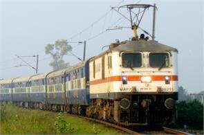 railway inflation