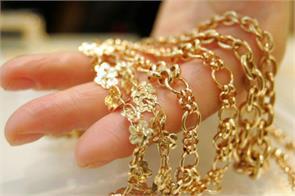 planitm gold interest rate