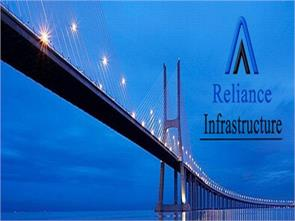 reliance infra s net profit increased 5