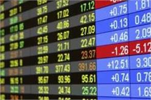 sensex split 232 pts by rise in crude oil prices