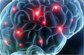rapidly changing brain activity captured in the camera