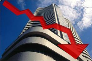 interest rates sensex