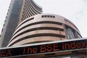 sensex retakes 28 000 climbs 91 points