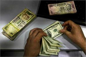 rupee spurts 6 paise against dollar