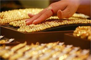 world gold council gold