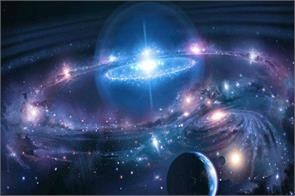 astrology business stocks commodities futures market