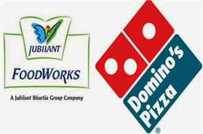 jubilant foodworks q1 net down 31 at rs 19 cr