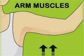 how to tighten up your arm muscles