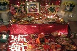 most auspicious muhurta for diwali pooja