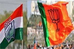 68 assembly in areas congress bjp in fierce competition
