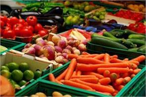 retail inflation is at 7 month high in october