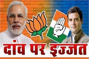 modi shah rahul win reputation for elections