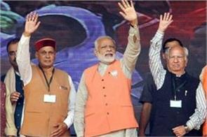 bjp secures in himachal pradesh set to form government