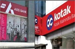 kotak mahindra  axis bank shares rise on merger rumours