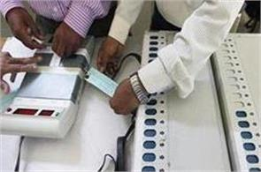 supreme court on evm machine