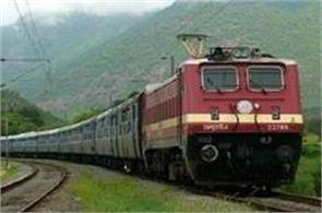 barrier to the way of companies earning from railways branding