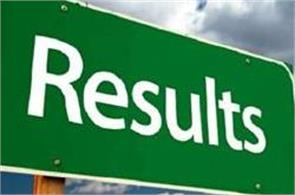 ts eamcet 2017 results declared