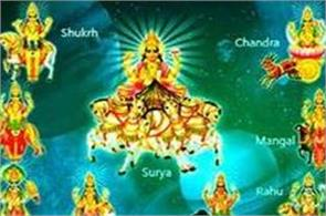 chant these navgraha mantra
