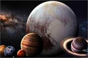 share stock market connection with planets