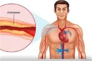 reduce cholesterol levels without medicines
