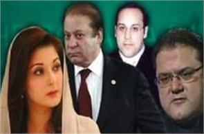 nab files references against sharif family