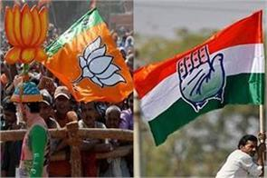 survey  clear in madhya pradesh rajasthan and chhattisgarh
