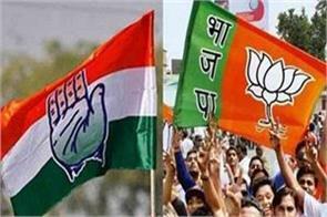 gujarat municipality by election bjp shocks congress wins 19 seats