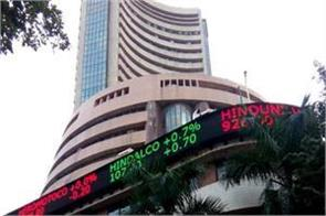 sensex down 199 points and nifty opened at 10150