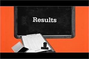 rrb group c exam results